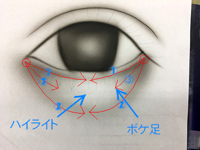 簡単な目の描き方
